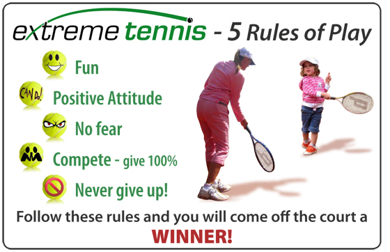 5 Rules of Play